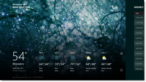 Windows 8 Weather