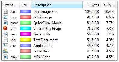 Win Dir Stat File Types